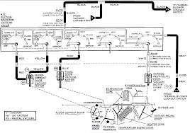 1991 town car vacuum line locations or diagram starting