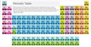 Asapscience Periodic Table Lyrics The New Periodic Table S Huawei P9