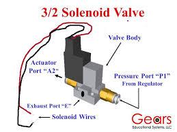 gas solenoid valve wiring diagram efcaviation com