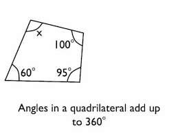 Interior Angles Calculator Angles In A Quadrilateral Youtube