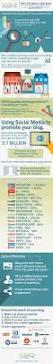 Blog Aggregators by Best 25 B2b Business Ideas Only On Pinterest Broschüre Vorlagen