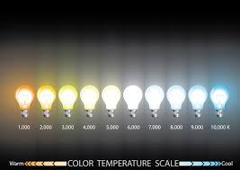 light bulb color spectrum what is warm dimming led lighting technology