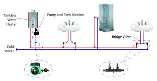 laing under sink recirculating pump under sink water recirculating pump beautiful toddfun blog