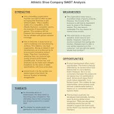 35 best swot analysis images on pinterest business planning