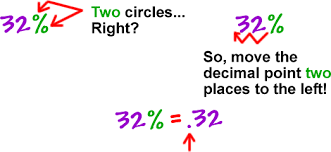 percent to decimal how to convert a percent to a decimal 2 coolmath