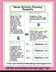kindergarten floor plan layout business plan templates math lesson plan real estate resume