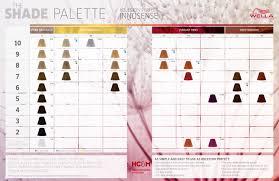 igora royal hair color color to develiper ratio wella koleston perfect innosense 60ml ebay