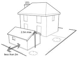 planning to build a house permission for garden buildings