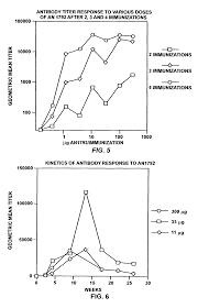 patent us8034339 prevention and treatment of amyloidogenic
