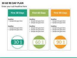 business plan sample for new job curriculum vitae maker