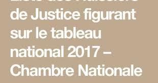 chambre nationale des huissiers de justice resultat examen huissier de justice chambre nationale chambre nationale des
