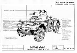 manuals and other useful info u2013 ferret scout car