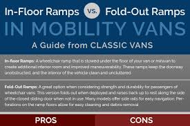 in floor vs fold out ramps in mobility vans