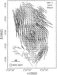 a primer on far u2010infrared polarimetry iopscience