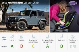 compare jeep wranglers car seat britax car seat comparison jeep wrangler car seat check
