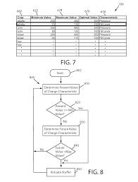 patent us20120221213 intelligent stuffer mechanism for baler