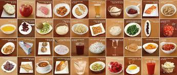 cuisine pour maigrir 40 petits changements qui font une grande différence pour maigrir