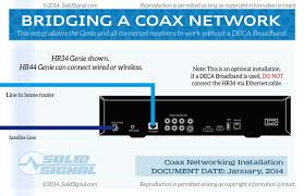 white paper a guide to directv networking archive the solid