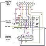 1996 jeep grand cherokee car stereo radio wiring diagram car