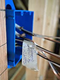 electrical inspections d u0027oh i y