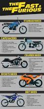 motocross bikes for beginners 26 best bikes images on pinterest dirtbikes fox racing and