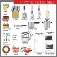 common kitchen appliances household appliances vocabulary vocabulary list household and english