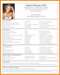 Successful Resume Examples by 7 Excellent Resume Example Character Refence