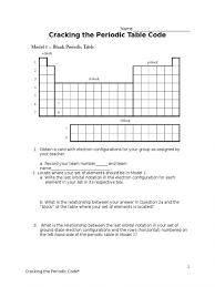 chemistry periodic table worksheet answer key periodic table periodic table of elements worksheet answer key