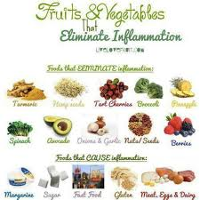 101 best eat your fruits and veggies images on pinterest