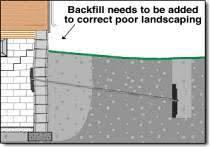 wet basement foundation repairs resch enterprises basement