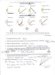 study guides 0 jpg