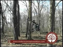 mechanized tree stand