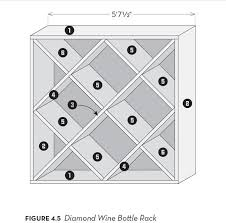 diy wine cabinet plans build your own wine rack diy mother earth news earth news and