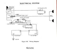 case 400 diesel wiring diagram yesterday u0027s tractors
