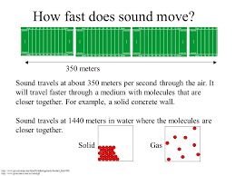 how fast does sound travel images Introduction to sound waves ppt video online download jpg