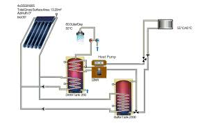 solar water technical data wds green energy
