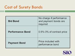 bid bond contract surety bonds 101 the basics of bonding ppt