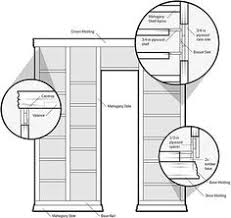 Shelf Ladder Woodworking Plans by Simple Bookcase Plans Bookcase Plans Construction And Bricks