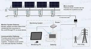 buy grid tie solar micro inverter 300w professional grid tie solar