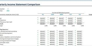 quarterly financial report template income statement quarterly