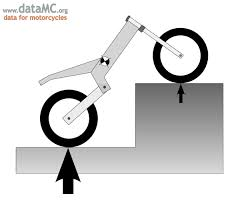motocross bike weight mass weight and center of gravity data for motorcycles