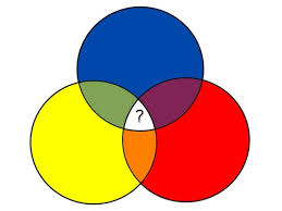 color of intelligence can you pass the color intelligence test playbuzz