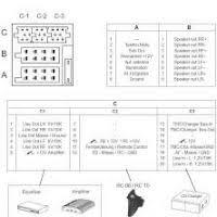 peugeot 206 car radio wiring diagram yondo tech