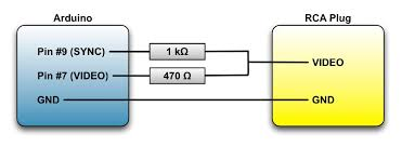 wiring diagram vga to rca cable