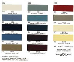 chevelle paint codes 1967 chevelle reference cd