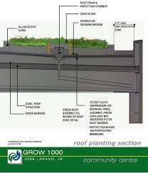 Home Depot Sprinkler Design Tool by Home Irrigation Design Peenmedia Com