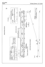 Approach Lighting System Firststep