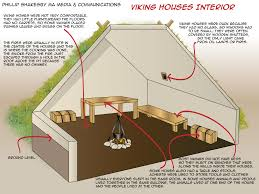 viking houses phillipshakesbymasters