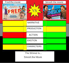 fred the movie vs smosh the movie by duperghoul on deviantart