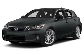 used lexus ky used cars for sale at performance lexus rivercenter in covington